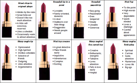 Lipstick shape meanings